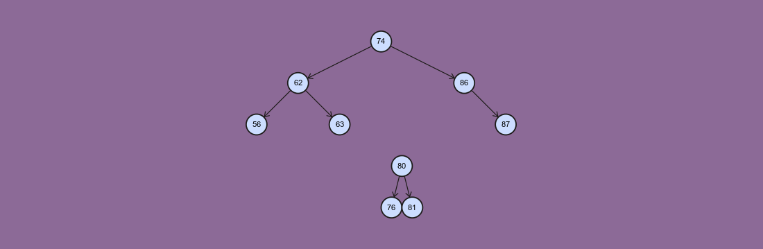 Binary Search Tree - remove