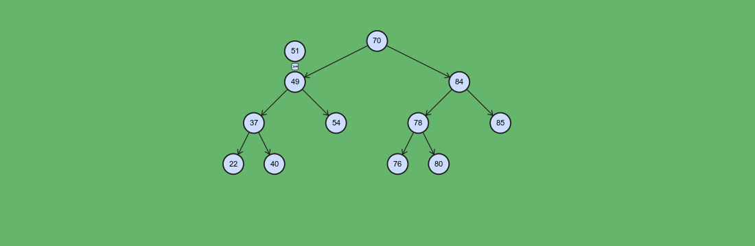 Binary Search Tree - insert